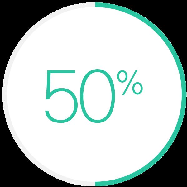 ストア内の検索50%