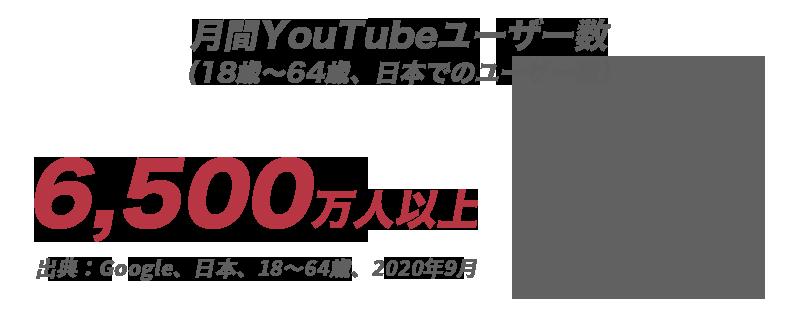 月間YouTubeユーザー数